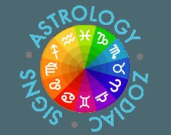 Zodiac Soaps