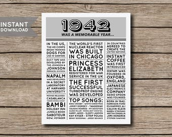 INSTANT DOWNLOAD - 75th Birthday Poster, 1942 Poster, 1942 Facts, 1942 Trivia, Newspaper Style Poster, 75th Birthday Print - Digital File