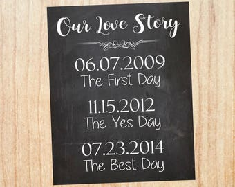 Our Love Story sign. PRINTABLE. chalkboard wedding dates sign. engagement date sign. important family dates. first day yes best. decorations