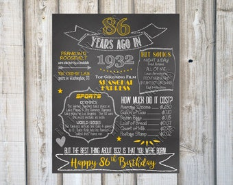 Year You Were Born, Birthday Fun Facts, 86 YEARS AGO in 1932, Time Capsule Printable, Chalkboard Birthday Print, Poster, Digital Download