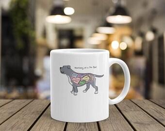 Anatomy of a Pit Bull - Funny Pit Bull Dog Mug