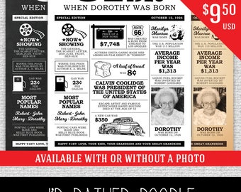 91st Birthday Poster with Photo - Printable 91st Birthday Sign - Custom 91st Birthday - 1926 Events Sign - Custom Birthday Poster - 91st