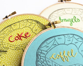 Nerd Gifts. Obsessed Mind. Embroidered Hoop Art. Gifts Personalized Phrenology. Custom Embroidery. Hand Embroidered Word Art.