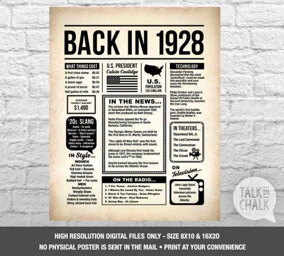 Back In 1928 Newspaper Style Digital Poster 90th Birthday