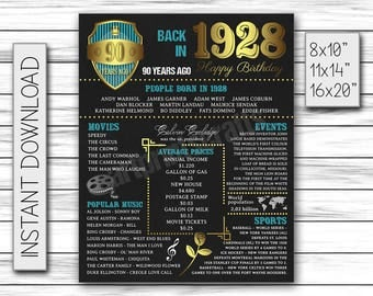 1928 Birthday Sign, 90th Birthday Party, 90th Birthday Poster, 90th Chalkboard, 90th Decor, Gift for 90th, Happy 90th Printable DIGITAL FILE