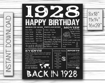 Born in 1928, 1928 years ago, back in 1928, Birthday Sign, Happy Birthday, Adult Birthday, Birthday Gift, 1928 History, Poster, DIGITAL FILE