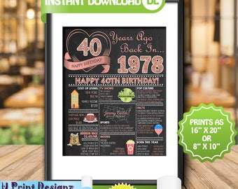 40th Birthday Chalkboard, 1978 ROSE GOLD Birthday Poster Sign, 40th Adult Birthday Gift Poster - Personalized Digital Printable File