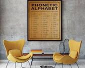 Printable Phonetic Alphabet