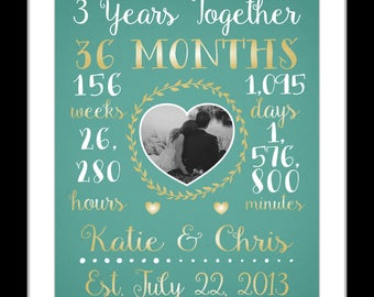 1 Any Or 3 Year Anniversary Gift For Her Him Couple 3rd Wedding