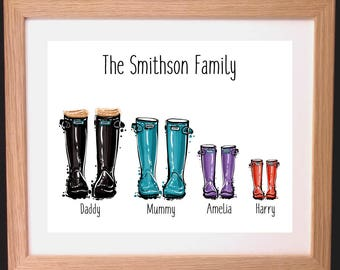 Personalised Wellington Boot Family Gift