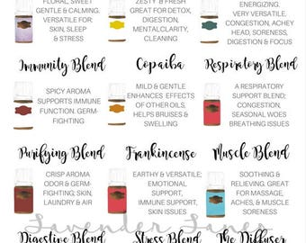 Essential Oil Guide | Premium Starter Kit Guide | Young Living | Printable