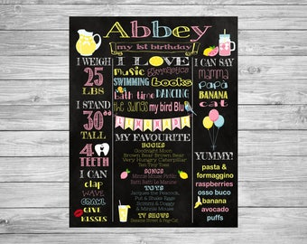 First Birthday Chalkboard/1st Birthday/First Birthday Chalkboard poster/Pink Lemonade/Lemonade stand/Decorations/Printable Custom Sign