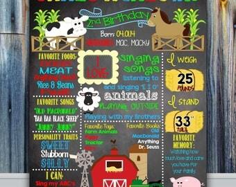 Birthday Digital File - Farmer Theme
