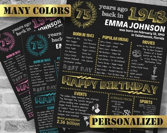 Personalized 75th Birthday Printable Poster, 1943 Fun Facts, 75 Birthday Gift, Custom Birthday Decor, 1943 Birthday Decoration, DIGITAL FILE