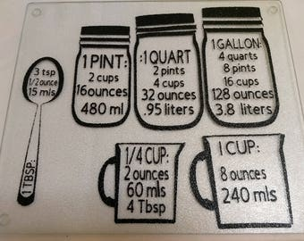 Cutting board with baking measurements