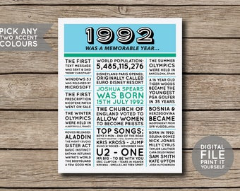 DIGITAL FILE - 1992 - Printable 25th Birthday or Anniversary Newspaper Style Personalised Facts & Trivia Print Poster