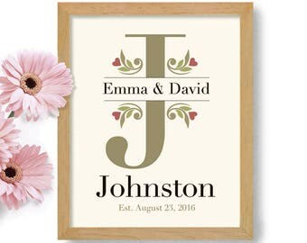 Housewarming Gift Personalized Last Name Sign Monogram Name Wedding Gift Established Date Parents Gift Family Name Sign Family Tree