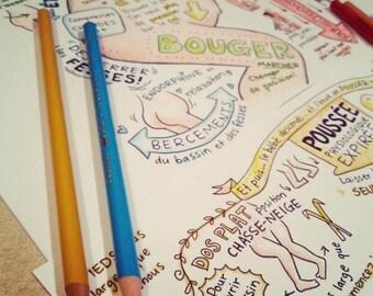 ACCOUCHEMENT physiologique Aide-mémoire affiche à colorier pour femmes enceinte, grossesse. Document de préparation à l'accouchement