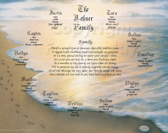 Family Tree Gift and Keepsake