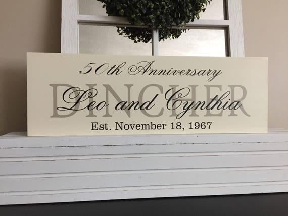 Personalised 50th Wedding Anniversary Gifts: 50th Wedding Anniversary Gifts Custom Last Name Signs