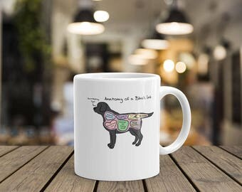 Anatomy of a Black Lab - Funny Labrador Retriever Mug