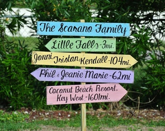 Family Name Rustic Directional Destination Sign, Garden Wooden decor. Unique personalized custom gift.