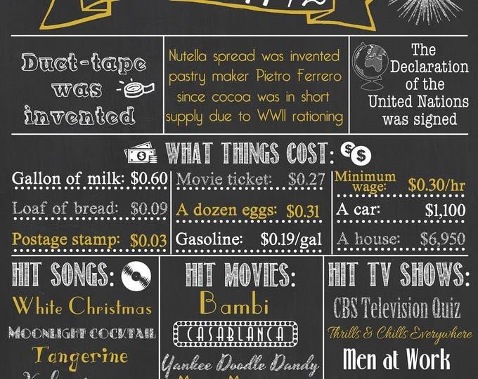 Back in 1942 Chalkboard Sign / 75th Birthday Chalkboard / Fact Birthday Chalkboard /Personalized Milestone Birthday Chalkboard /Digital File