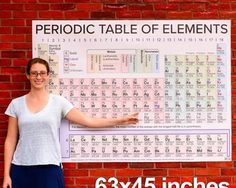 "2017 Periodic Table Poster/Wall Chart (63x45"")"
