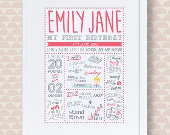 First birthday milestones A4 print for a girl