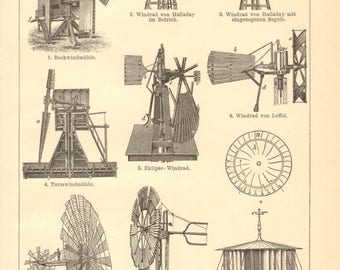 1897 Windmills and Wind Turbines Original Antique Engraving