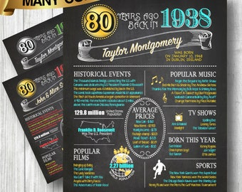 1938 - 80th Birthday or Anniversary Chalkboard Poster, Perfect Gift, Color Customizable, 80 Years Ago Sign