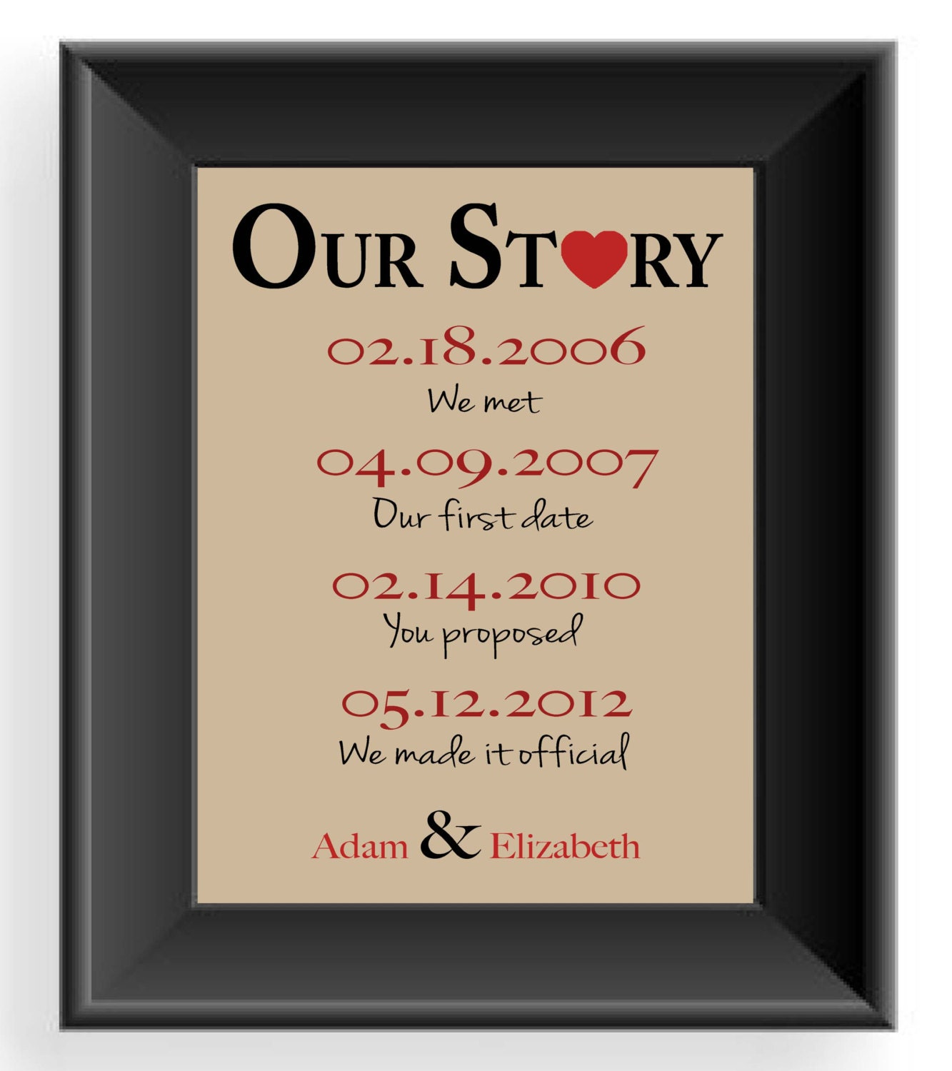 First Anniversary Gift - Gift for Husband -Important Dates -Wedding ...
