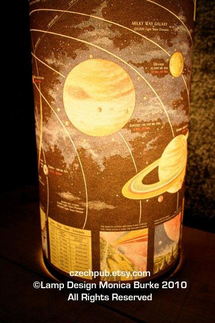Солнечная система Карта лампа ручной работы с вторичная бумага и архивных чернил