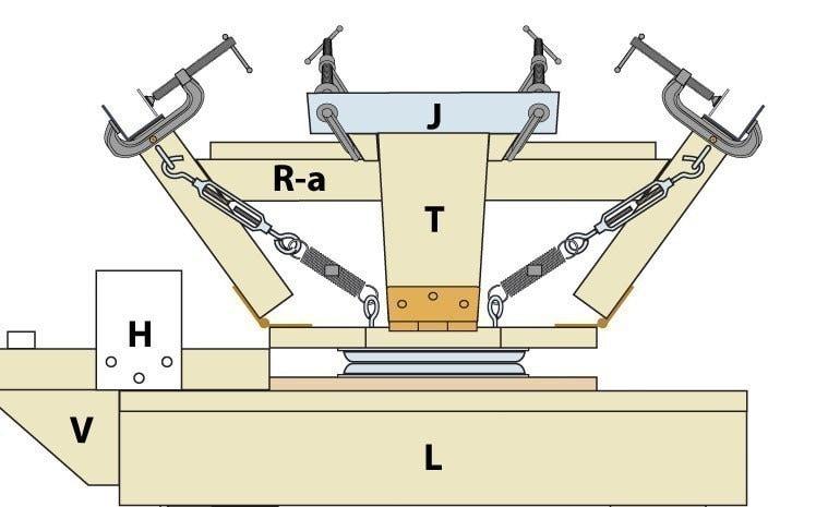 Screen Printing Press. Screen Printing Press