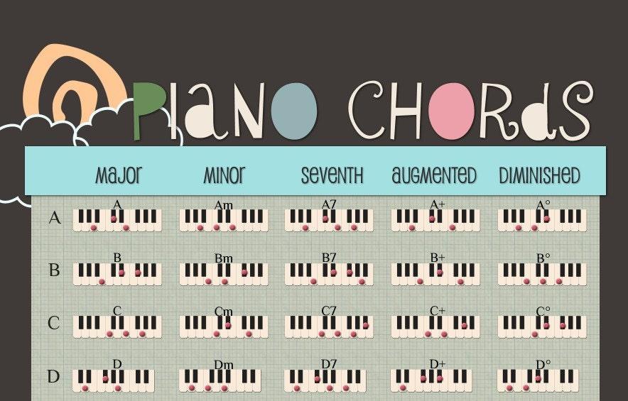 Global Art Piano Chord Chart