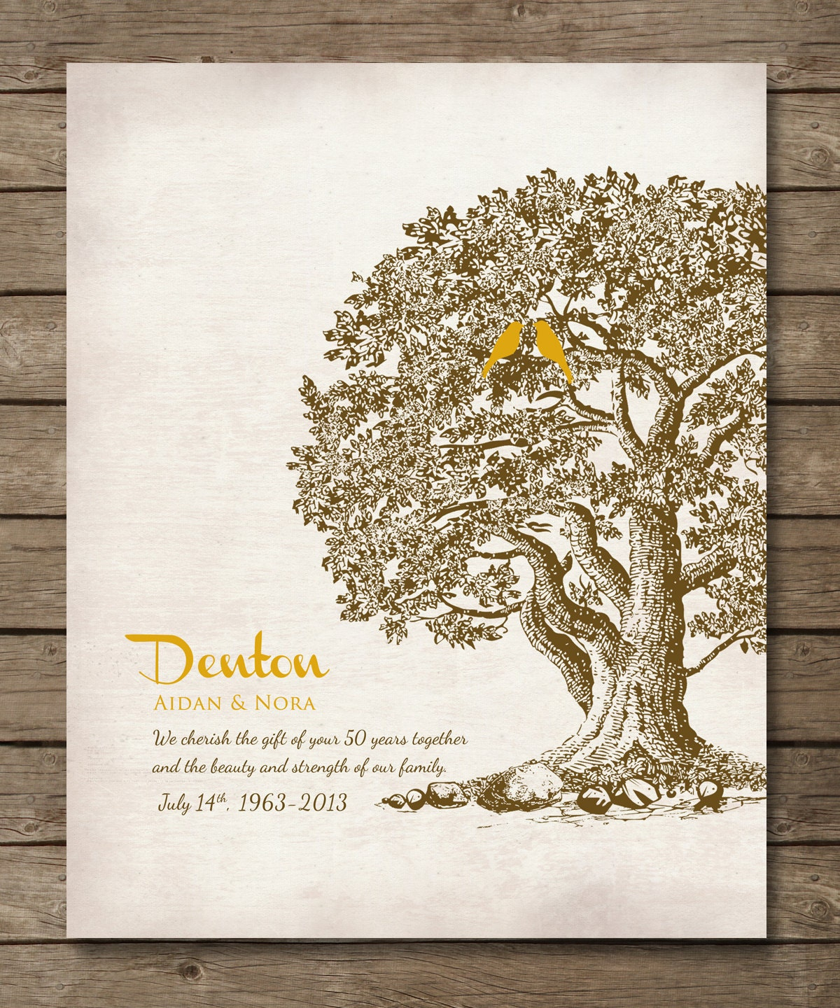 50th Wedding Anniversary Tree Gift Anniversary by WordsWorkPrints