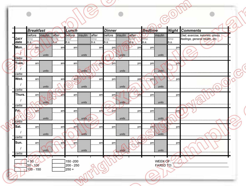 blood sugar charts for diabetics
