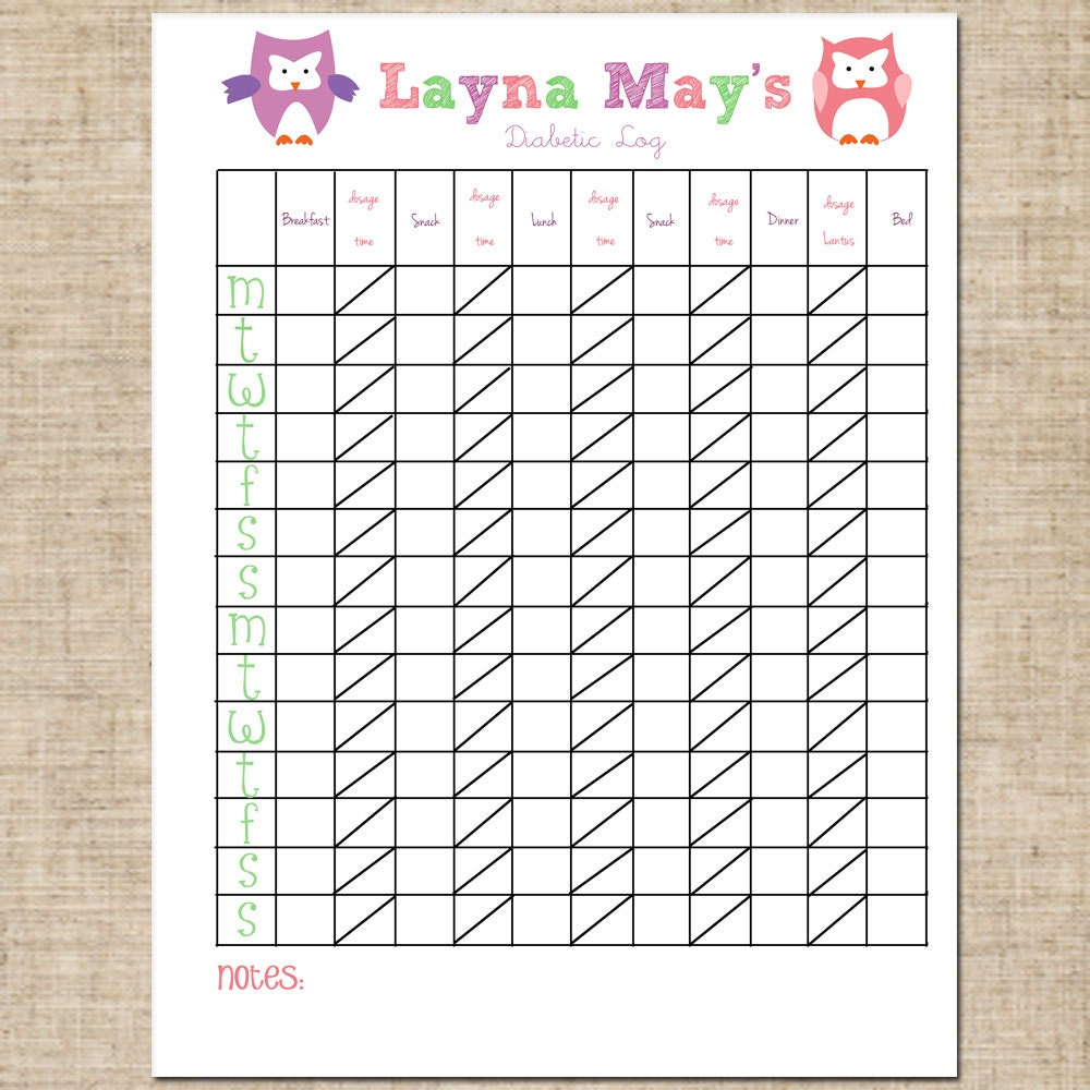 ... , Blood Glucose Level Sheets, Personalize and Customize, DIY on Etsy