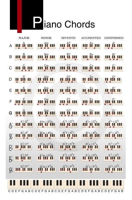 piano chord chart. Piano Chord Chart
