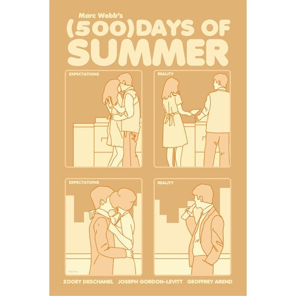 Movie poster (500) Days of Summer 12x18 inches print