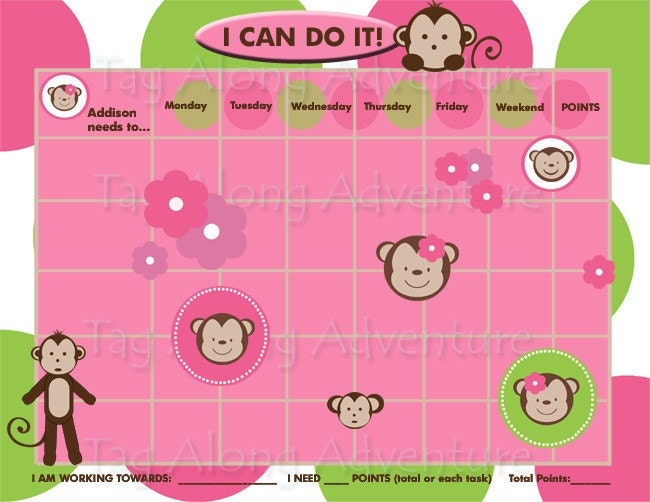 PERSONALIZED Child Behavior Incentive Chart (multiple goals) - Modern Monkey