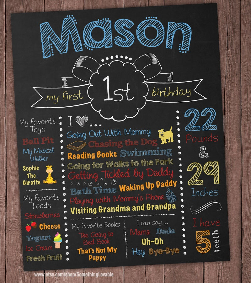 It's just a picture of Old Fashioned First Birthday Chalkboard Printable