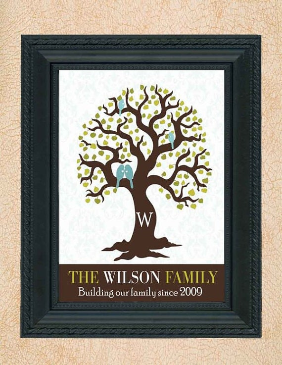 Unavailable listing on etsy for Family tree gifts personalized