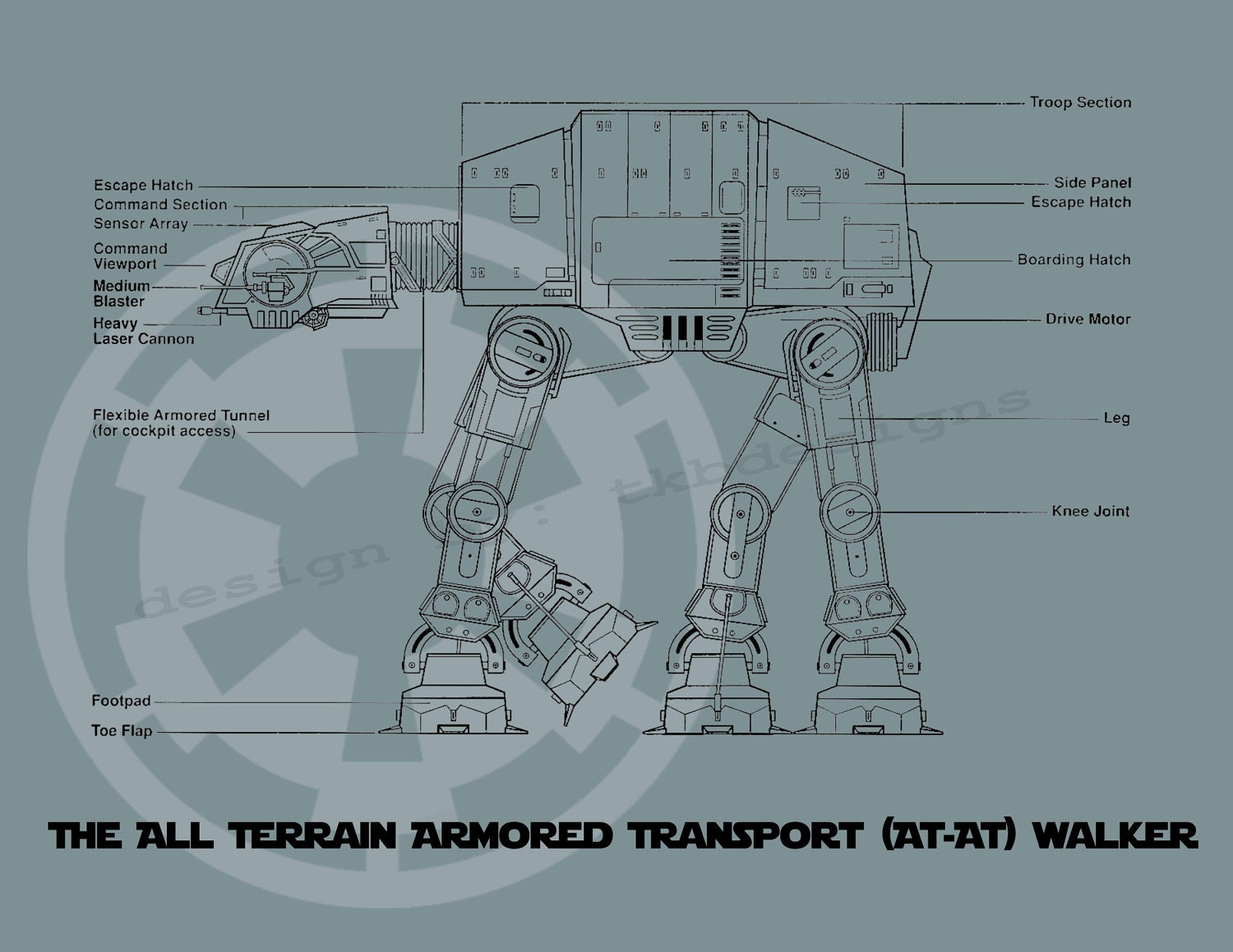 Atat Walker Star Wars Poster Blueprint Movie Print By Tkbdesigns
