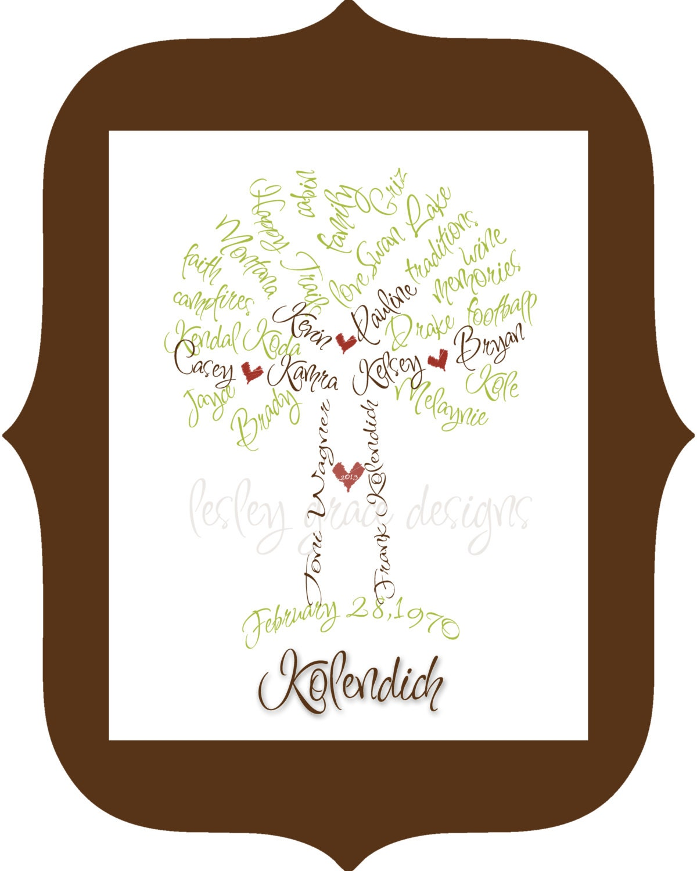 Family Tree, Typography, 11x14 digi tal print ...