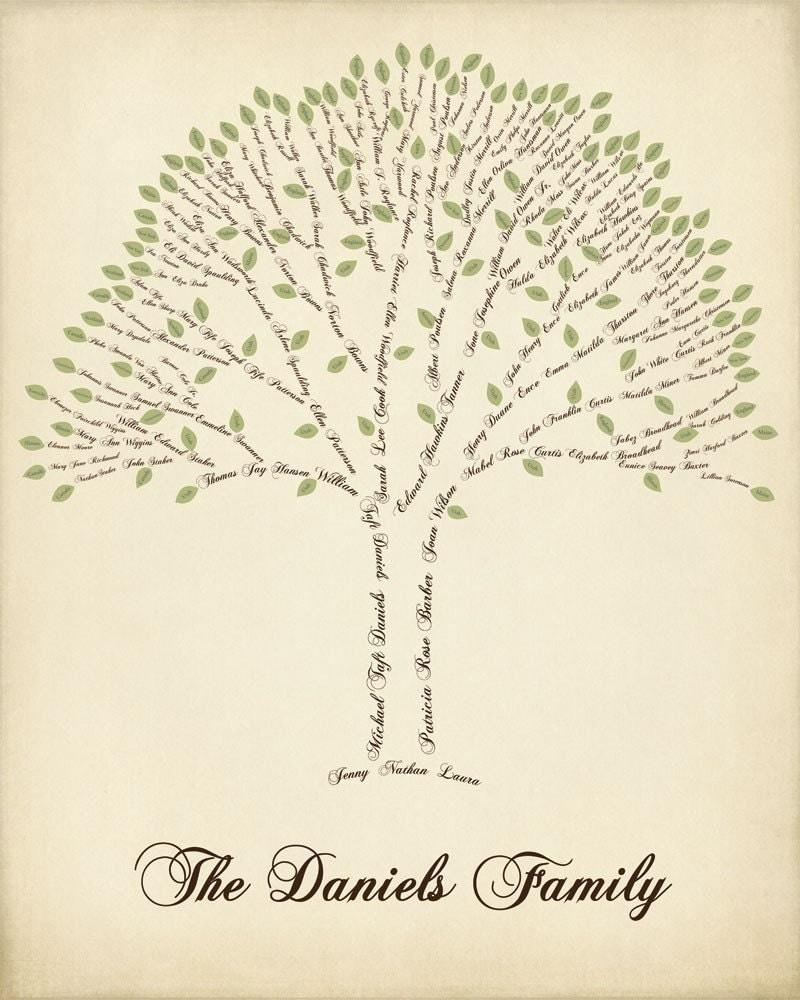 Custom Classic Family Tree - 12x16 print