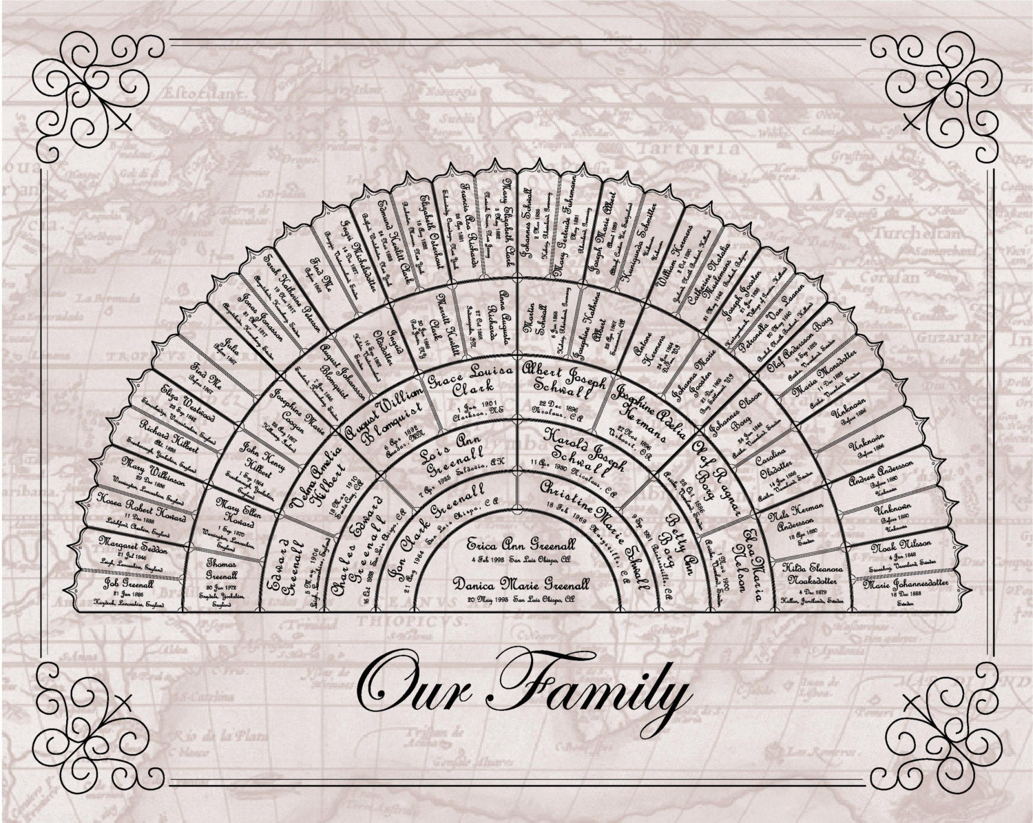 Custom Family History Half Wheel Chart