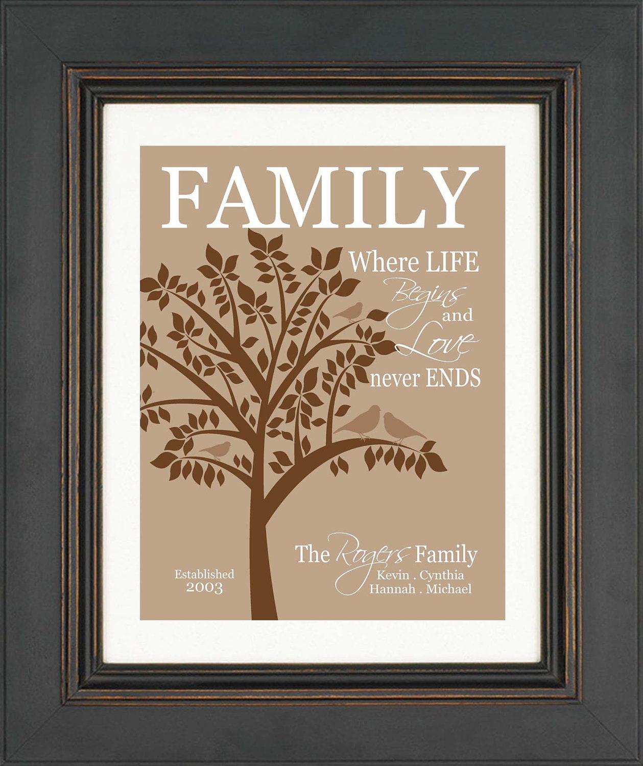 Family tree gift names personalized by kreationsbymarilyn for Family tree gifts personalized