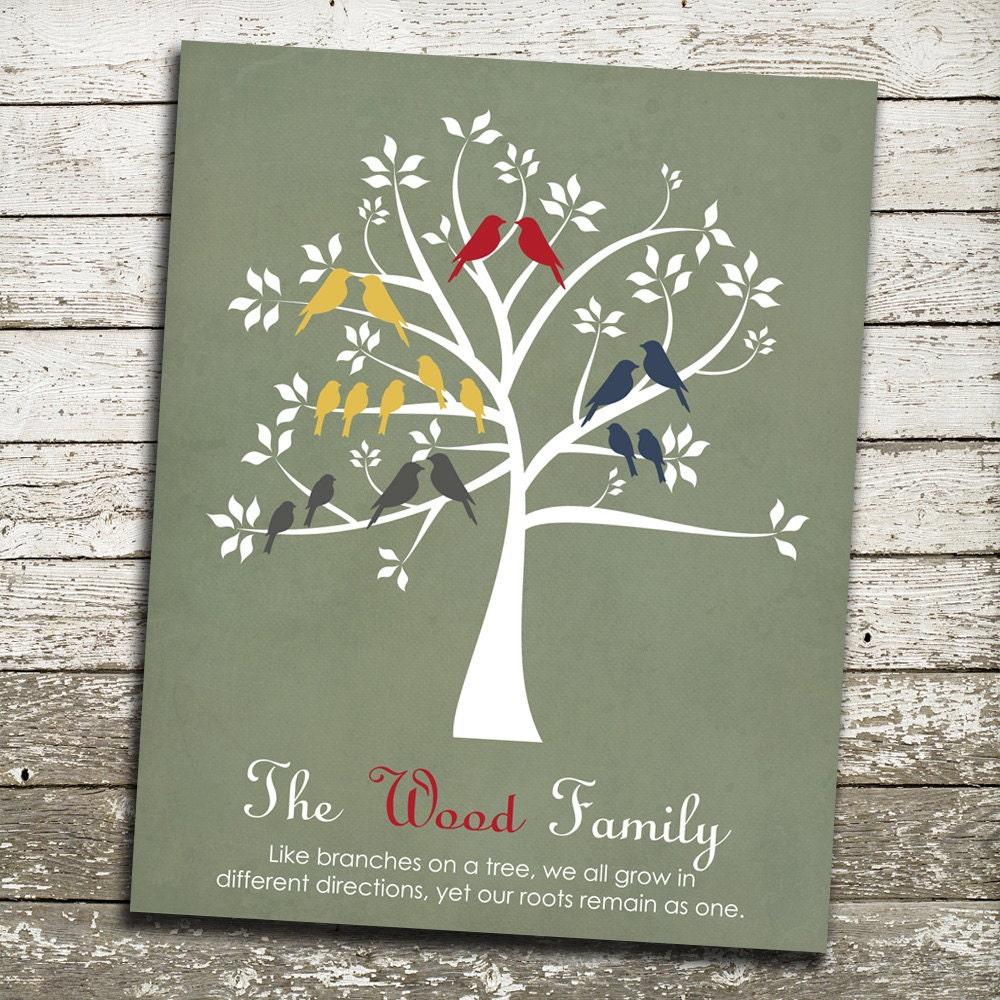 generations custom family tree wall art great by thepurplepear. Black Bedroom Furniture Sets. Home Design Ideas