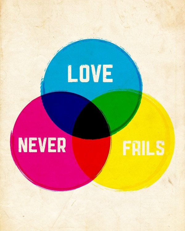 CMYK Love Never Fails Giclee Print 8x10